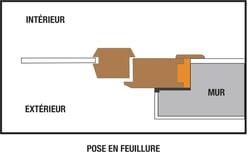 Boschat-laveix-Schéma pose en feuillure