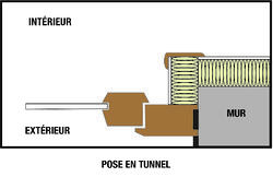 Boschat-laveix-Schéma pose en tunnel
